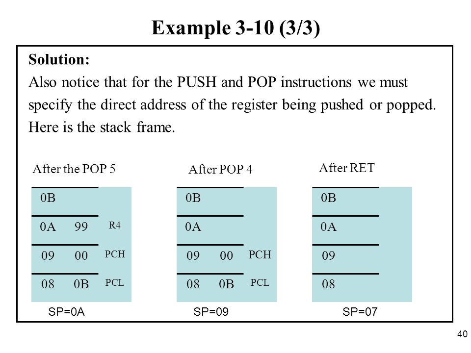 40 Example 3-10 (3/3) Solution: Also notice that for the PUSH and POP instructions we must specify the direct address of the register being pushed or popped.