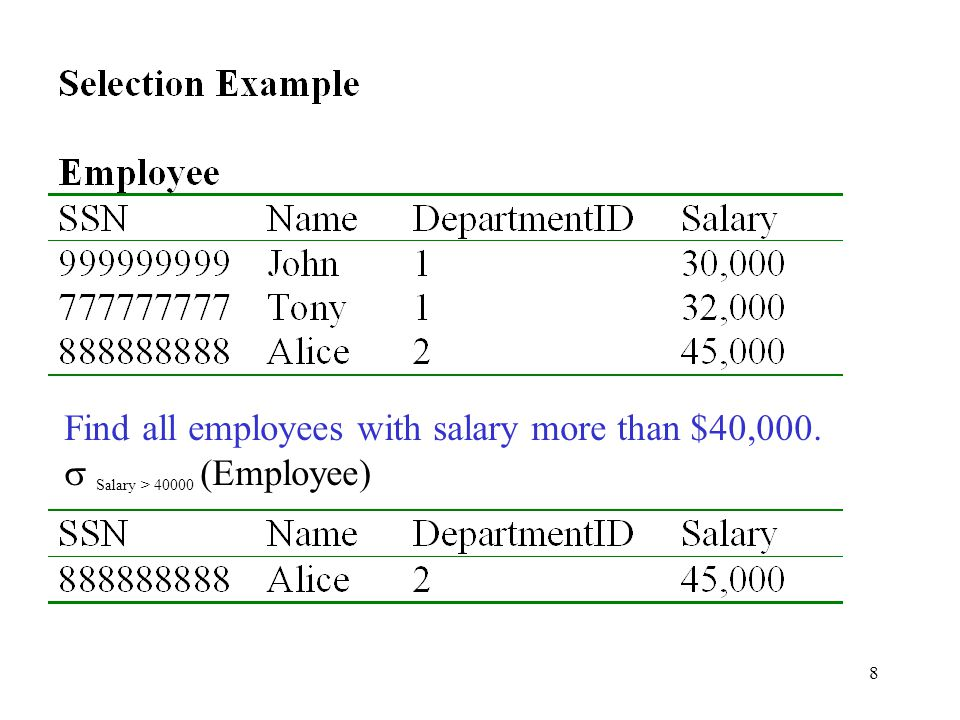 8 Find all employees with salary more than $40,000.  Salary > 40000 (Employee)