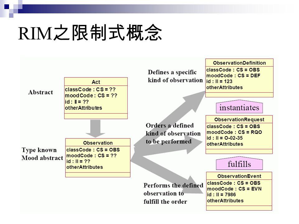 RIM 之限制式概念