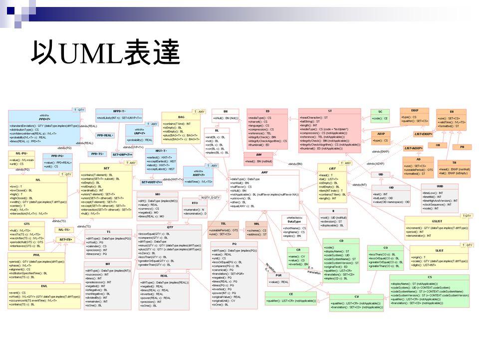 以 UML 表達