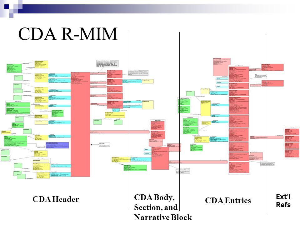 CDA R-MIM CDA Header CDA Body, Section, and Narrative Block Ext'l Refs CDA Entries