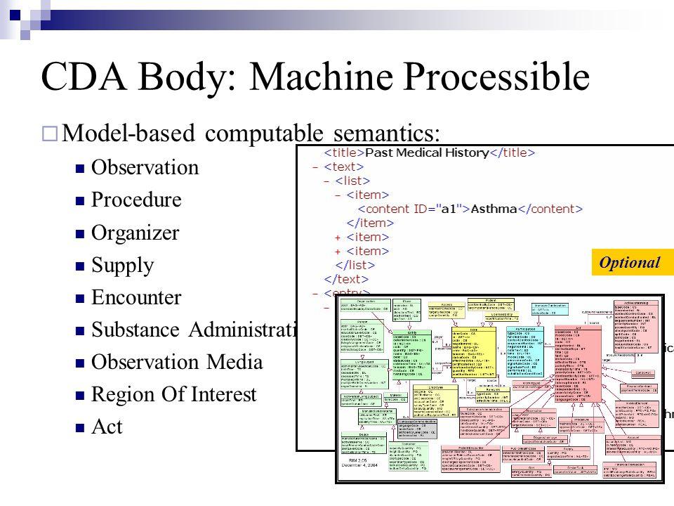 CDA Body: Machine Processible  Model-based computable semantics: Observation Procedure Organizer Supply Encounter Substance Administration Observatio