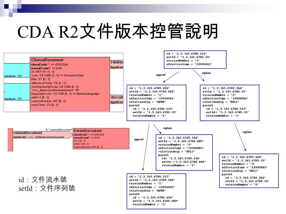 CDA R2 文件版本控管說明 id :文件流水號 setId :文件序列號