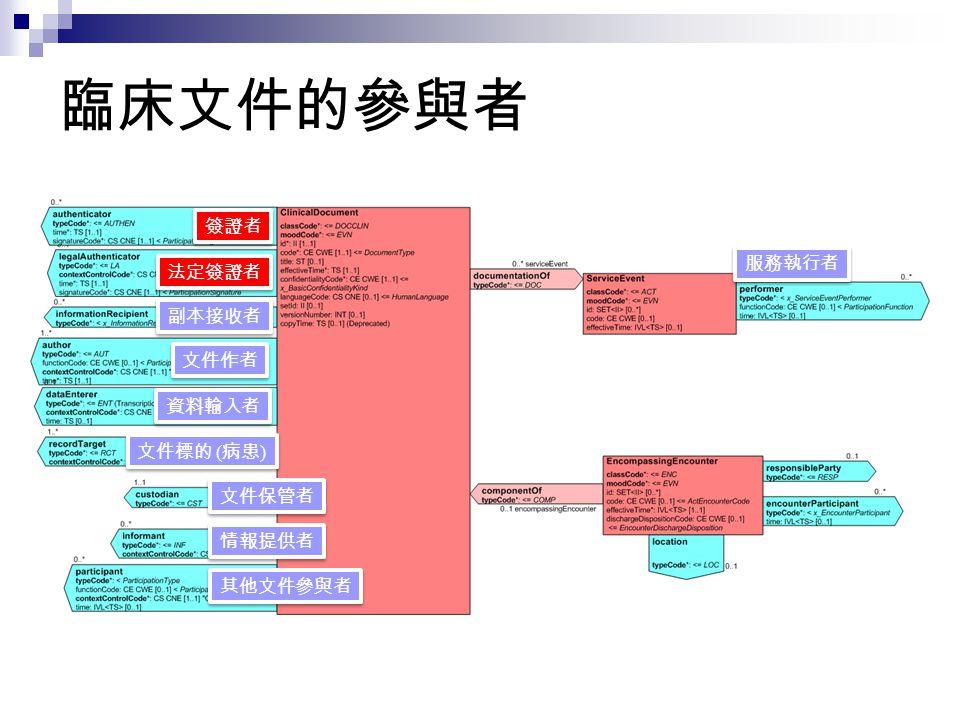 臨床文件的參與者 簽證者 法定簽證者 副本接收者 文件作者 資料輸入者 文件標的 ( 病患 ) 文件保管者 情報提供者 其他文件參與者 服務執行者
