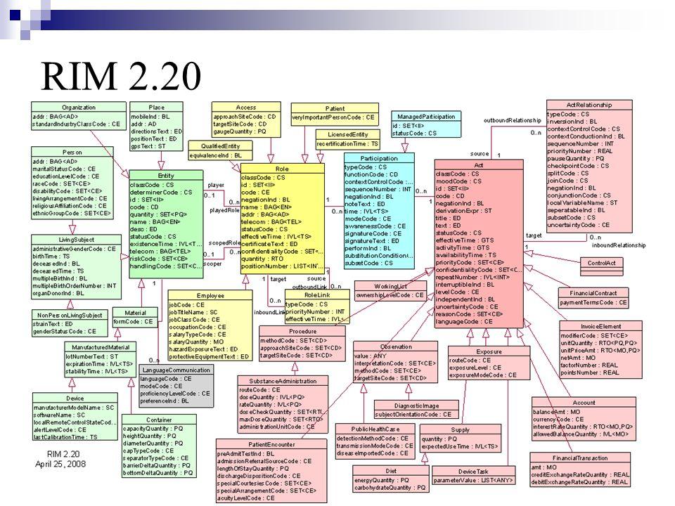 RIM 2.20