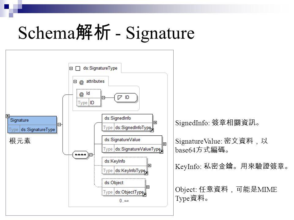 Schema 解析 - Signature 根元素 SignedInfo: 簽章相關資訊。 KeyInfo: 私密金鑰。用來驗證簽章。 Object: 任意資料,可能是 MIME Type 資料。 SignatureValue: 密文資料,以 base64 方式編碼。