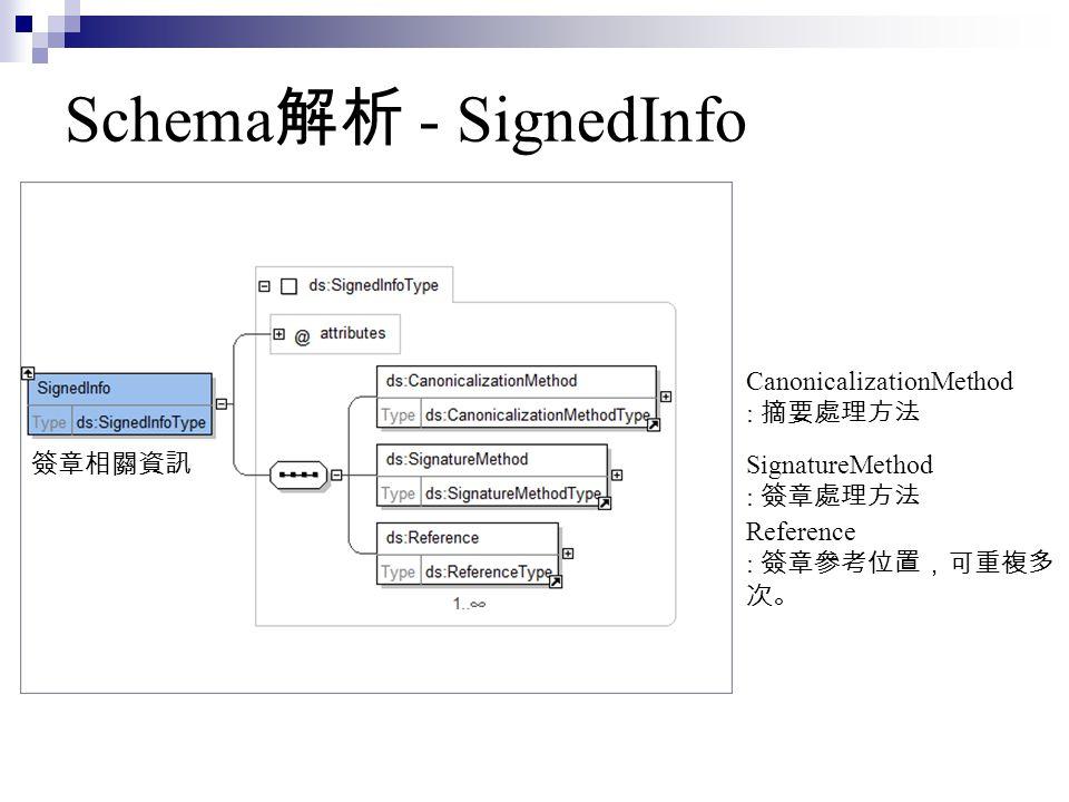Schema 解析 - SignedInfo 簽章相關資訊 CanonicalizationMethod : 摘要處理方法 SignatureMethod : 簽章處理方法 Reference : 簽章參考位置,可重複多 次。