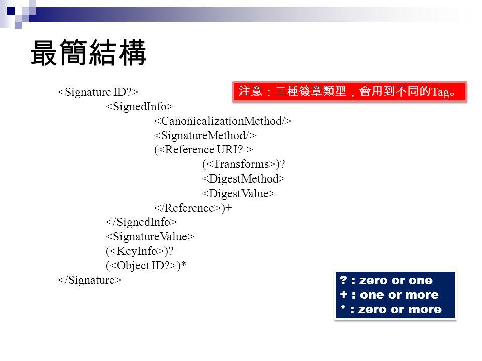 最簡結構 ( ( )? )+ ( )? ( )* ? : zero or one + : one or more * : zero or more ? : zero or one + : one or more * : zero or more 注意:三種簽章類型,會用到不同的 Tag 。