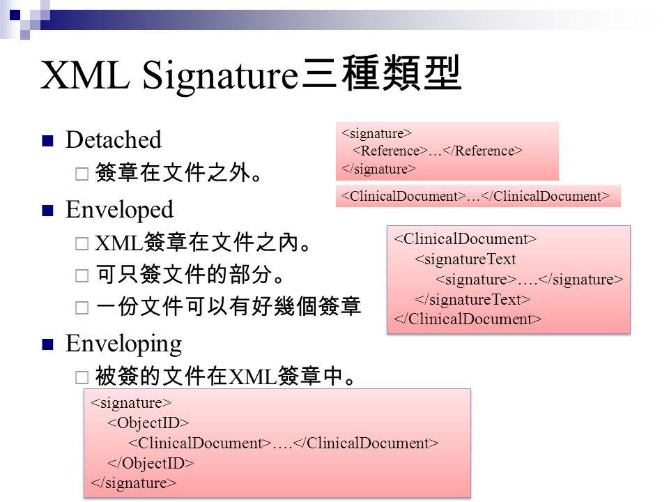 XML Signature 三種類型 Detached  簽章在文件之外。 Enveloped  XML 簽章在文件之內。  可只簽文件的部分。  一份文件可以有好幾個簽章 Enveloping  被簽的文件在 XML 簽章中。 <signatureText …. <signatureTe
