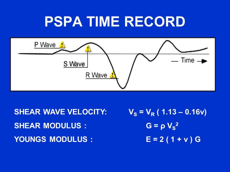 PSPA TIME RECORD SHEAR WAVE VELOCITY: V S = V R ( 1.13 – 0.16v) SHEAR MODULUS : G = ρ V S 2 YOUNGS MODULUS : E = 2 ( 1 + v ) G