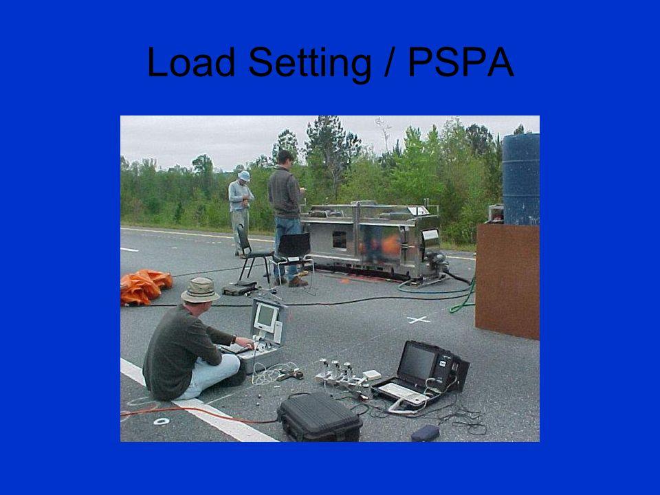 Load Setting / PSPA