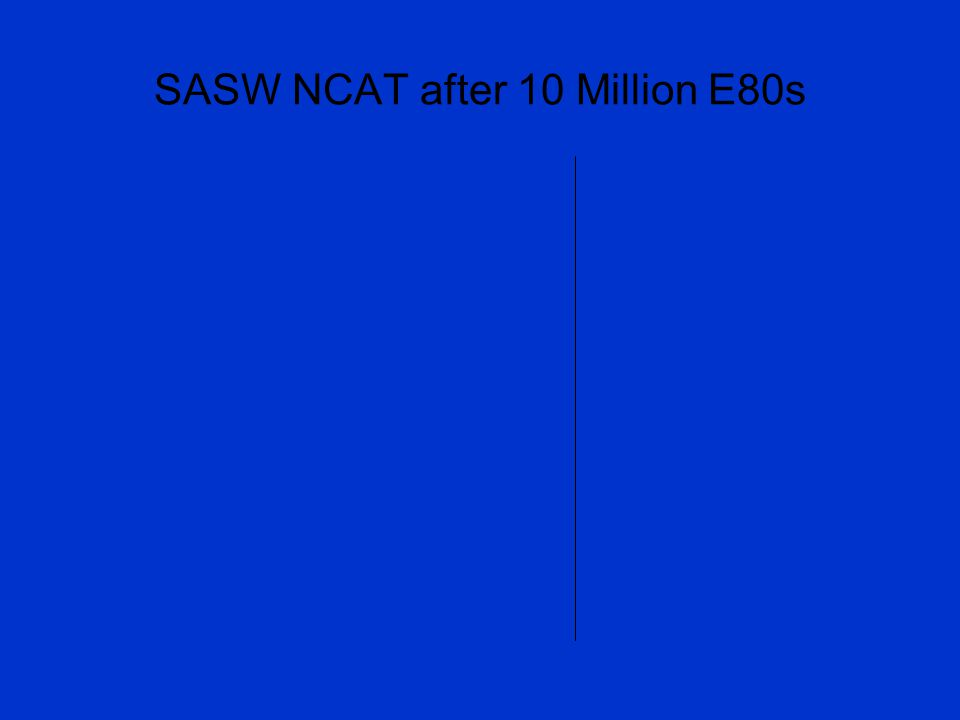 SASW NCAT after 10 Million E80s