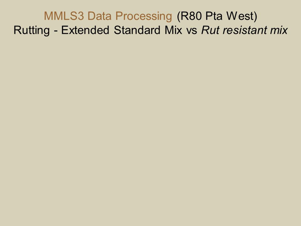 MMLS3 Data Processing (R80 Pta West) Rutting - Extended Standard Mix vs Rut resistant mix