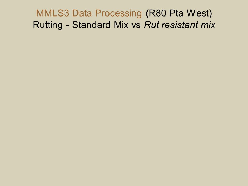 MMLS3 Data Processing (R80 Pta West) Rutting - Standard Mix vs Rut resistant mix