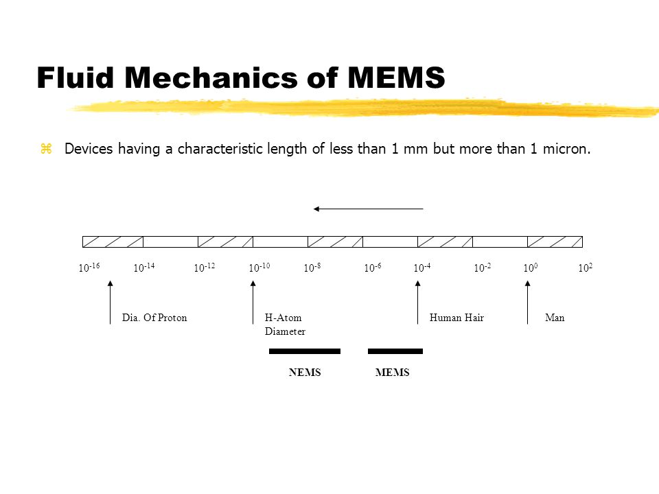 Fluid Mechanics of MEMS zDevices having a characteristic length of less than 1 mm but more than 1 micron.
