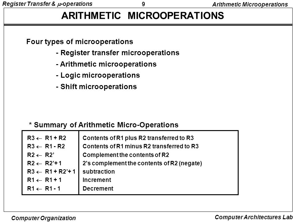 9 Register Transfer &  -operations Computer Organization Computer Architectures Lab ARITHMETIC MICROOPERATIONS * Summary of Arithmetic Micro-Operations Four types of microoperations - Register transfer microoperations - Arithmetic microoperations - Logic microoperations - Shift microoperations Arithmetic Microoperations R3  R1 + R2 Contents of R1 plus R2 transferred to R3 R3  R1 - R2Contents of R1 minus R2 transferred to R3 R2  R2'Complement the contents of R2 R2  R2'+ 12 s complement the contents of R2 (negate) R3  R1 + R2'+ 1subtraction R1  R1 + 1Increment R1  R1 - 1Decrement