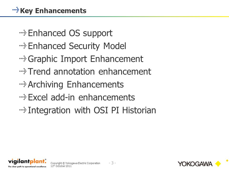 Copyright © Yokogawa Electric Corporation 11 th October 2011 - 3 - Key Enhancements Enhanced OS support Enhanced Security Model Graphic Import Enhance