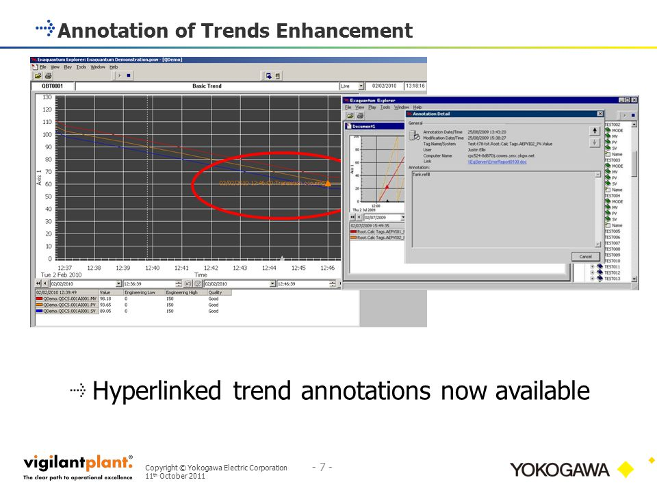 Copyright © Yokogawa Electric Corporation 11 th October 2011 - 7 - Annotation of Trends Enhancement 7 Exaquantum R2.60 Enhancements Hyperlinked trend