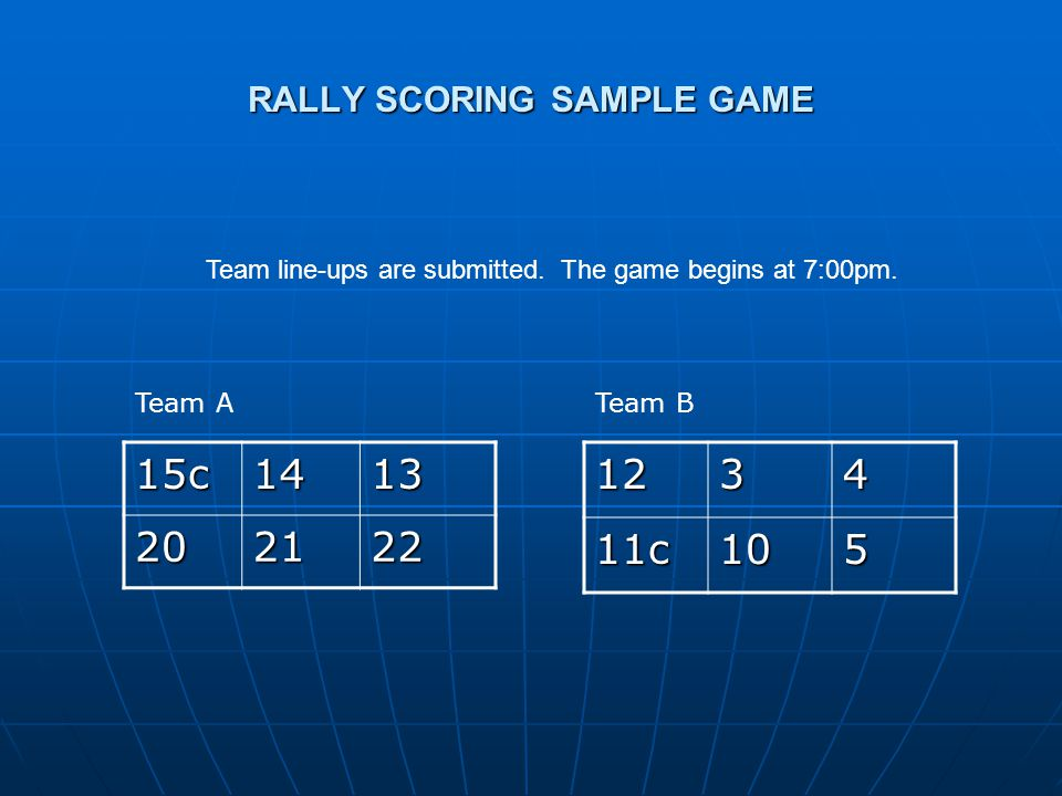 RALLY SCORING SAMPLE GAME 15c1413 202122123411c105 Team line-ups are submitted.