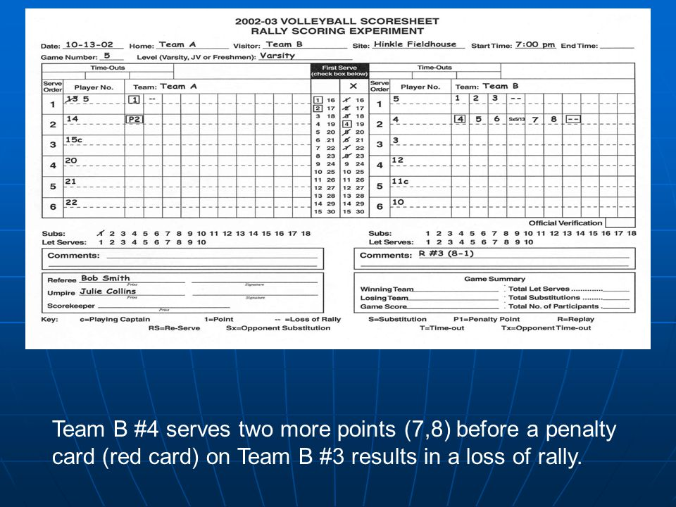 Team B #4 serves two more points (7,8) before a penalty card (red card) on Team B #3 results in a loss of rally.