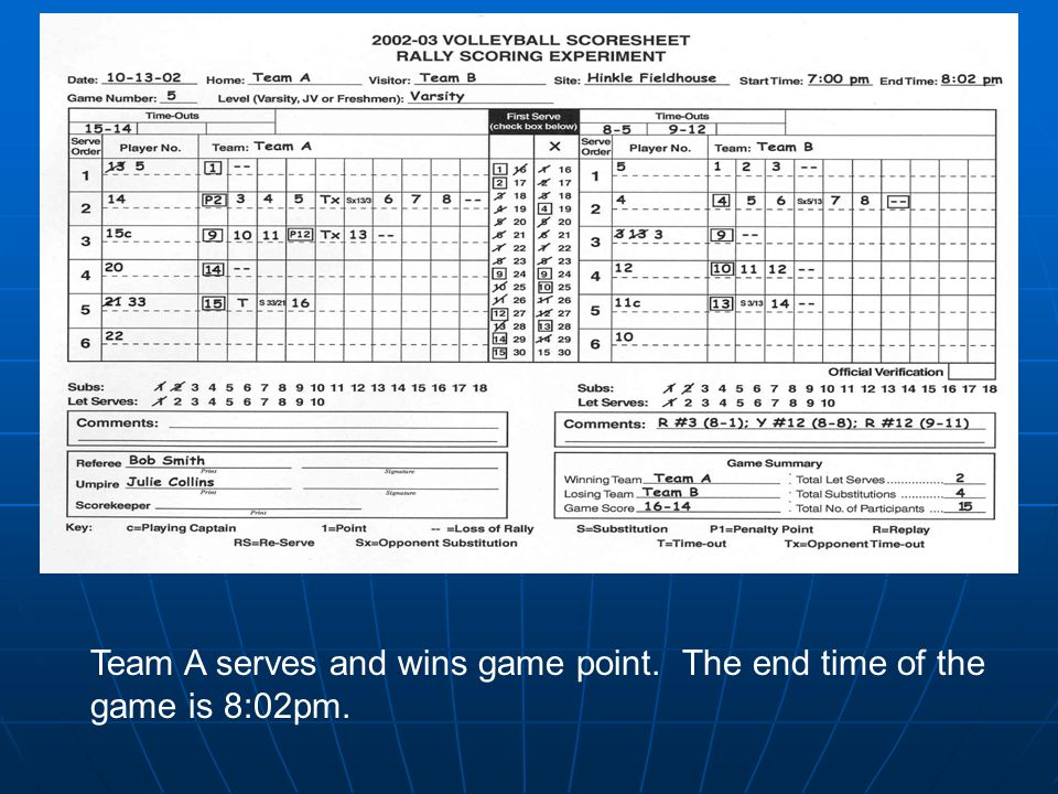 Team A serves and wins game point. The end time of the game is 8:02pm.