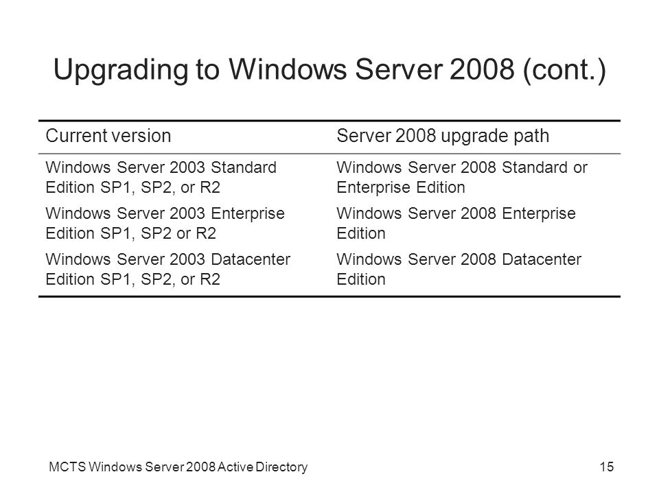 MCTS Windows Server 2008 Active Directory15 Upgrading to Windows Server 2008 (cont.) Current versionServer 2008 upgrade path Windows Server 2003 Standard Edition SP1, SP2, or R2 Windows Server 2008 Standard or Enterprise Edition Windows Server 2003 Enterprise Edition SP1, SP2 or R2 Windows Server 2008 Enterprise Edition Windows Server 2003 Datacenter Edition SP1, SP2, or R2 Windows Server 2008 Datacenter Edition