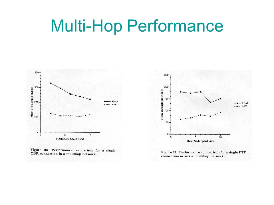 Multi-Hop Performance