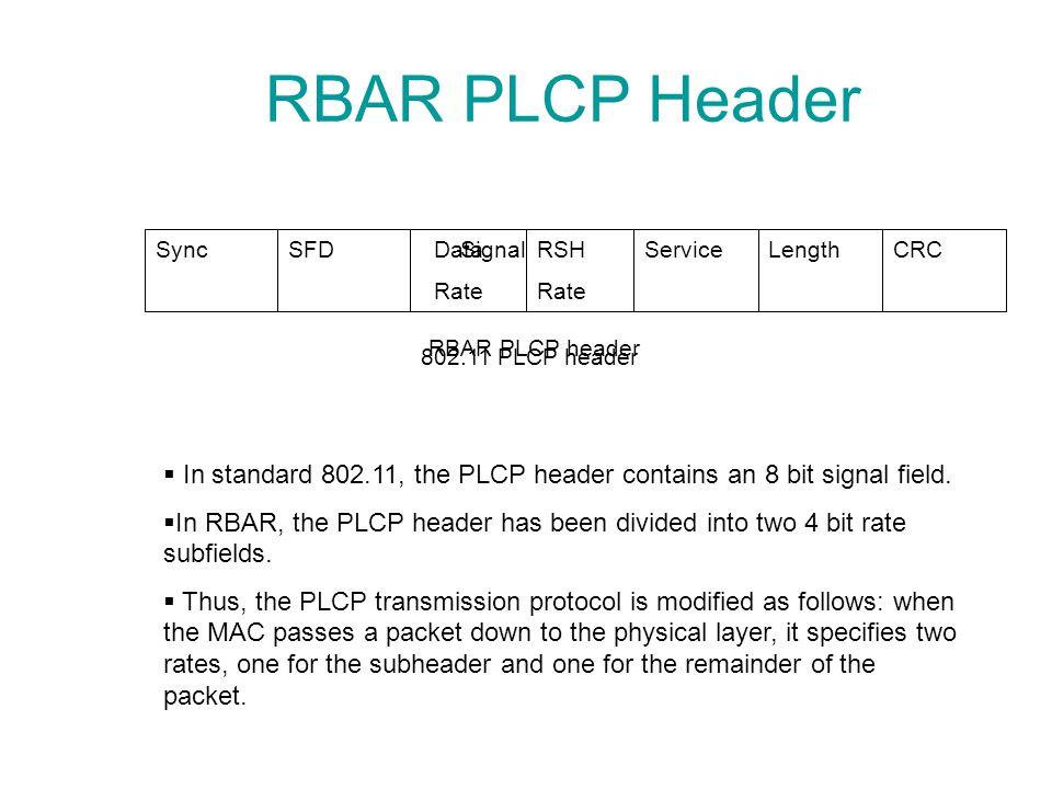 RBAR PLCP Header SyncSFD SignalServiceLengthCRC 802.11 PLCP header Data Rate RSH Rate RBAR PLCP header  In standard 802.11, the PLCP header contains an 8 bit signal field.