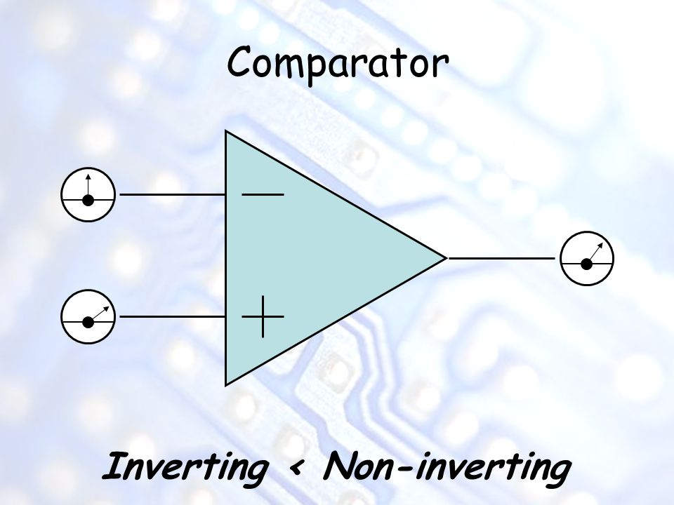Comparator Inverting < Non-inverting