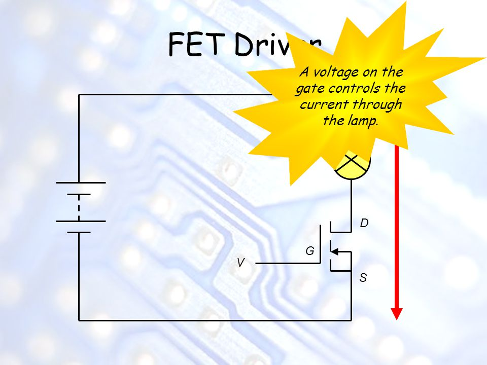 FET Driver V A voltage on the gate controls the current through the lamp. G D S
