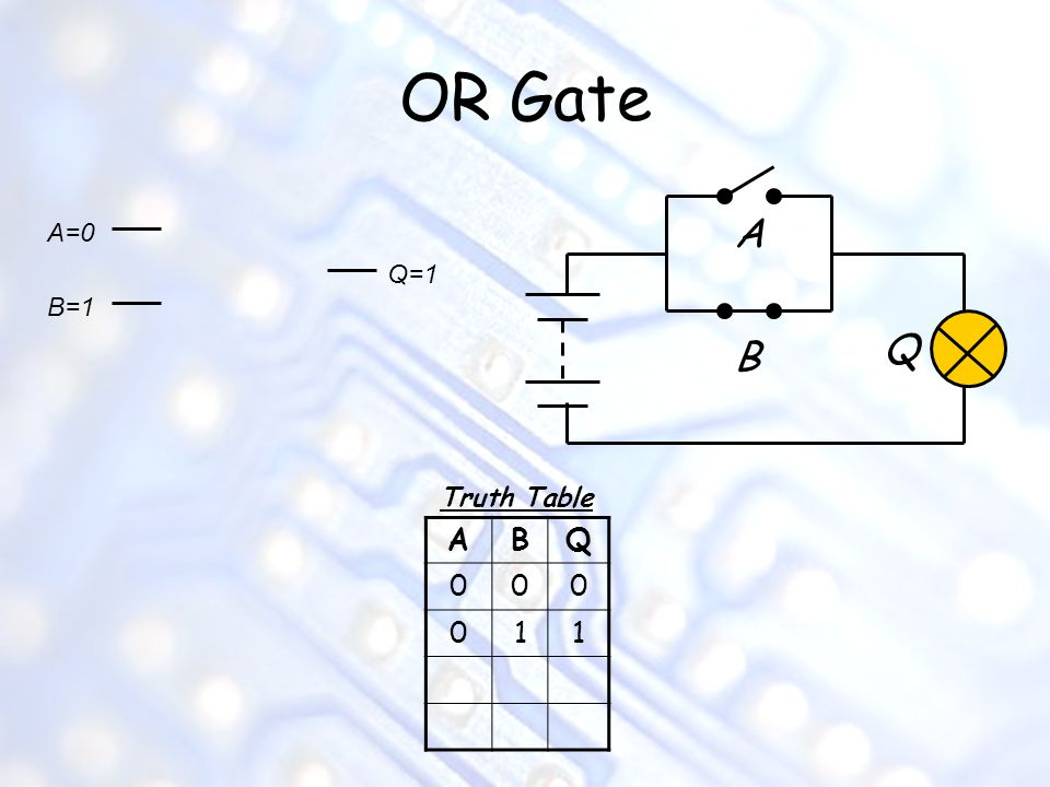 OR Gate ABQ 000 011 Truth Table A B Q A=0 B=1 Q=1
