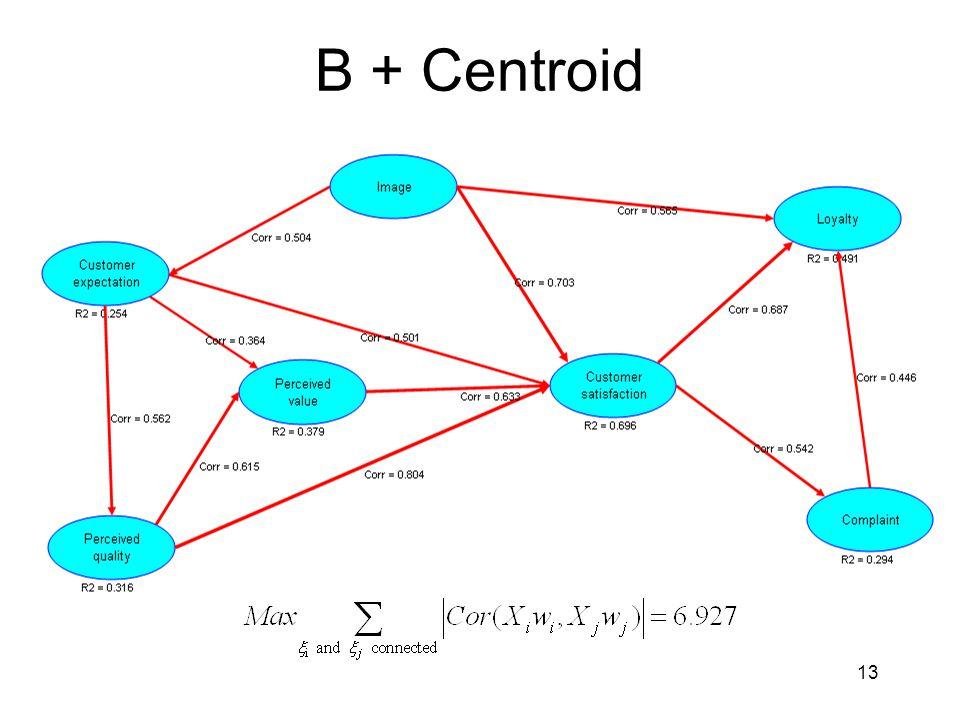 13 B + Centroid