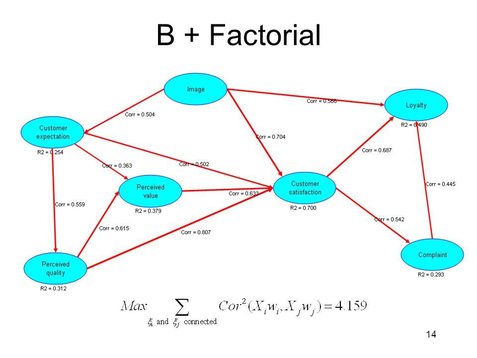 14 B + Factorial