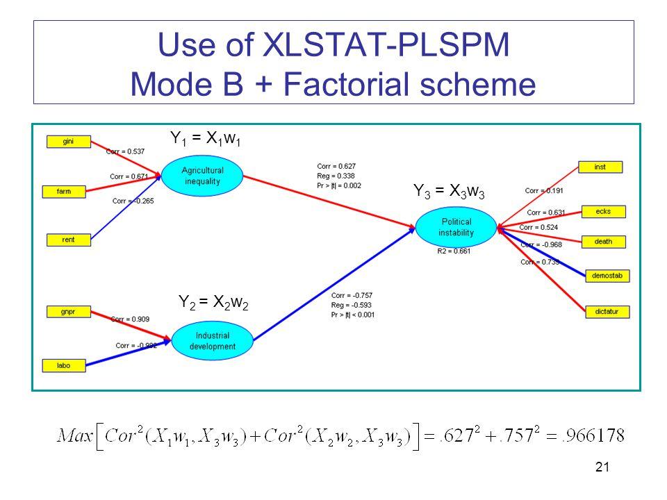 21 Use of XLSTAT-PLSPM Mode B + Factorial scheme Y 1 = X 1 w 1 Y 2 = X 2 w 2 Y 3 = X 3 w 3