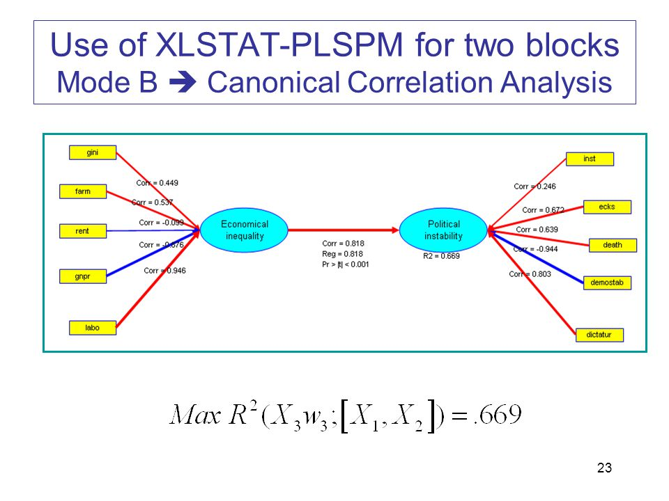 23 Use of XLSTAT-PLSPM for two blocks Mode B  Canonical Correlation Analysis