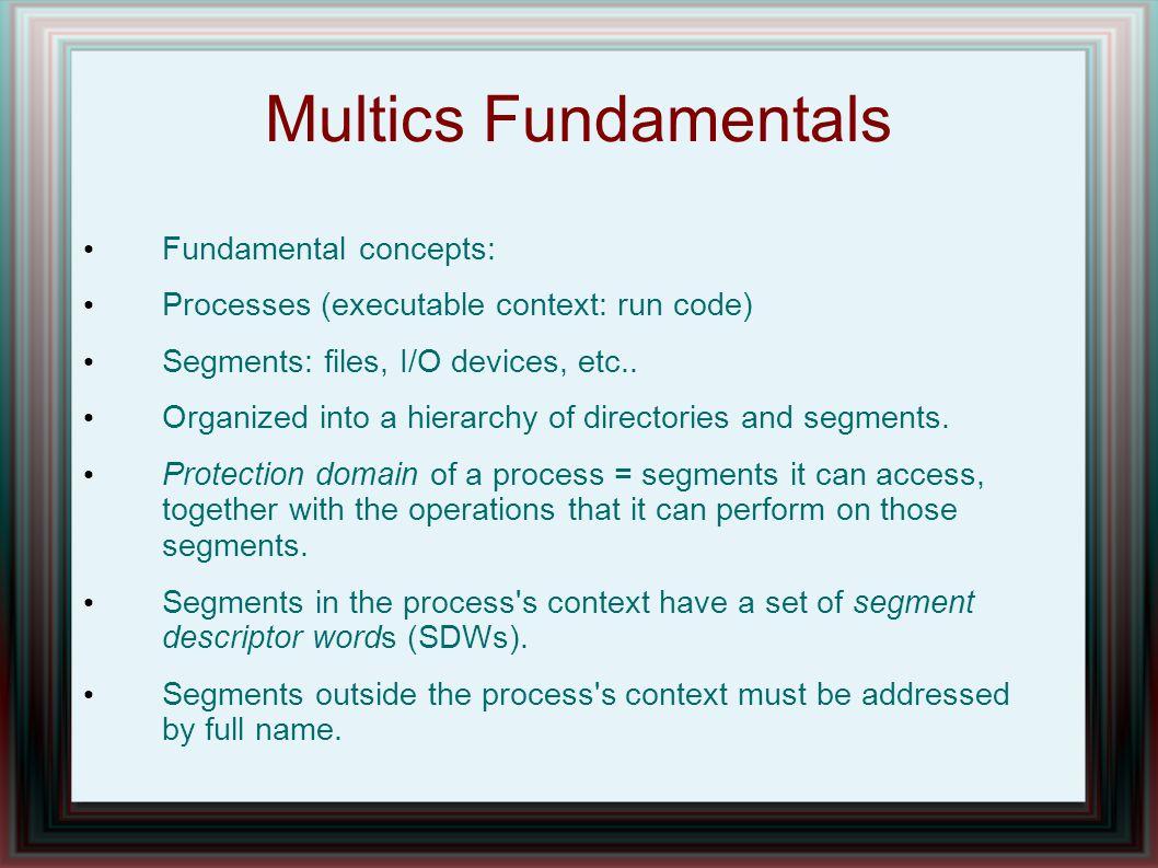 Multics Security Fundamental Concepts Supervisor: core Multics component, part of TCB.