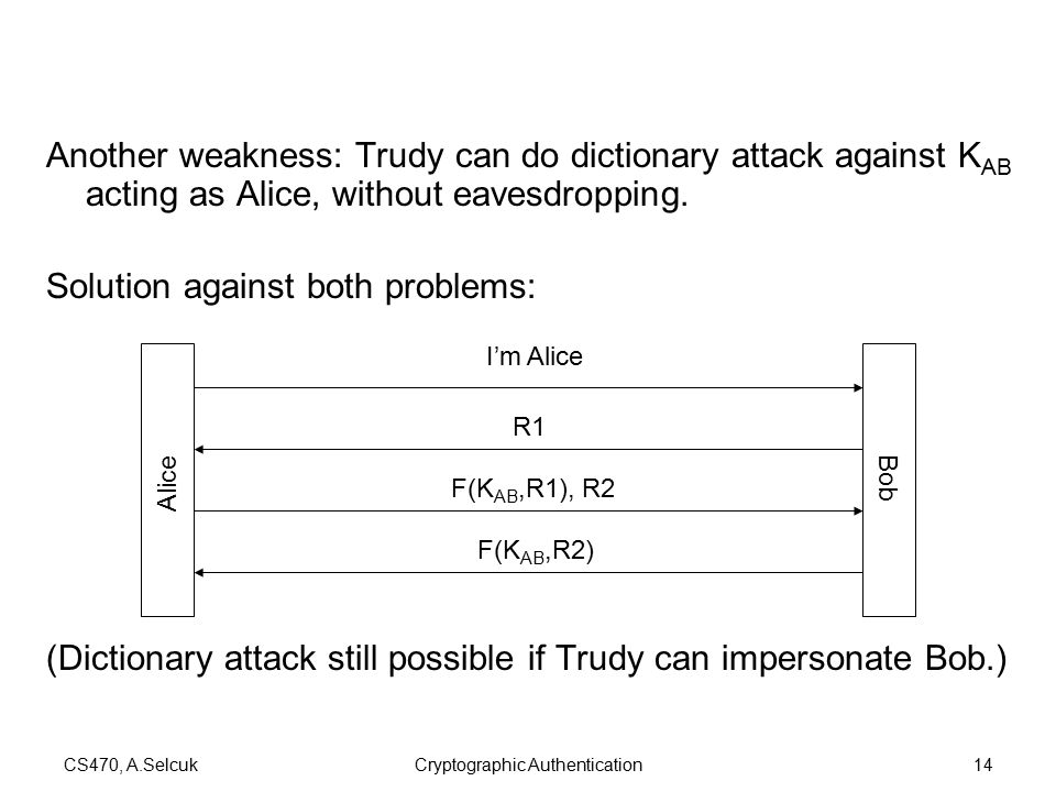 CS470, A.SelcukCryptographic Authentication14 Another weakness: Trudy can do dictionary attack against K AB acting as Alice, without eavesdropping.