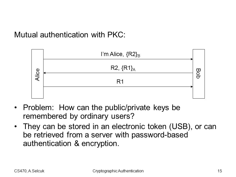 CS470, A.SelcukCryptographic Authentication15 Mutual authentication with PKC: Problem: How can the public/private keys be remembered by ordinary users.