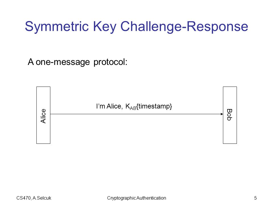 CS470, A.SelcukCryptographic Authentication5 Symmetric Key Challenge-Response Alice Bob I'm Alice, K AB {timestamp} A one-message protocol: