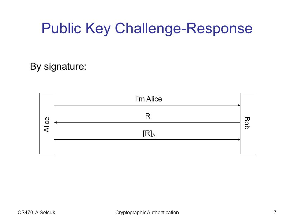 CS470, A.SelcukCryptographic Authentication7 Public Key Challenge-Response Alice Bob I'm Alice R [R] A By signature: