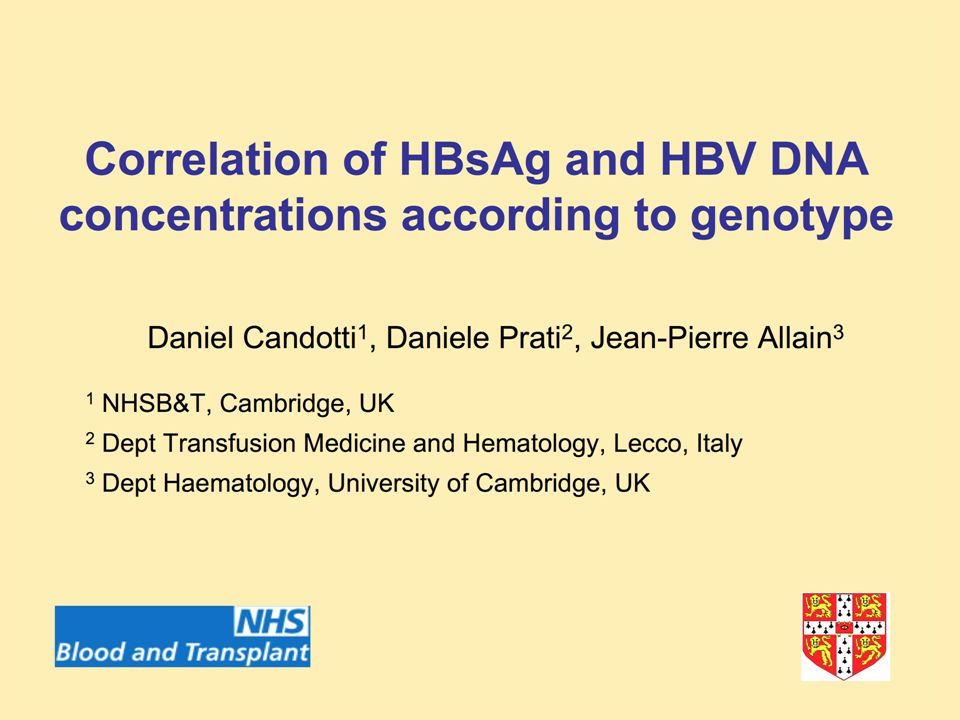 HBsAg+ candidate blood donors HBV genotypes Number Origin(s) A1 43 S.