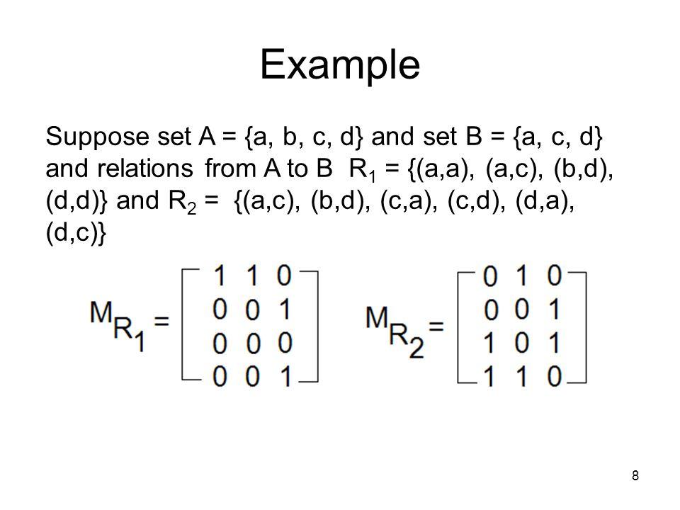 8 Example Suppose set A = {a, b, c, d} and set B = {a, c, d} and relations from A to B R 1 = {(a,a), (a,c), (b,d), (d,d)} and R 2 = {(a,c), (b,d), (c,a), (c,d), (d,a), (d,c)}