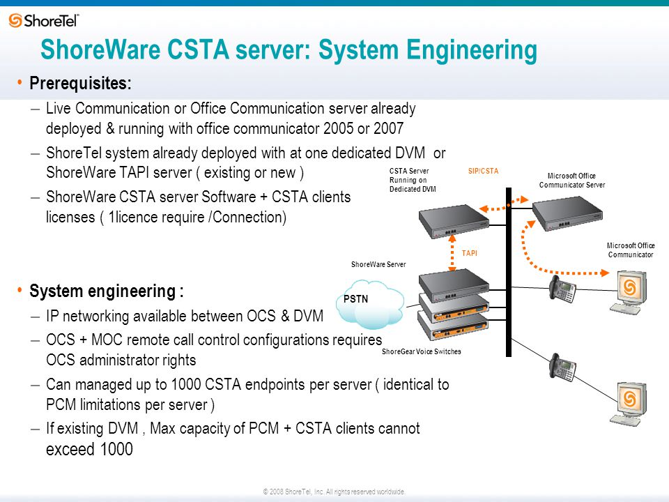 ShoreWare CSTA server: System Engineering Prerequisites: – Live Communication or Office Communication server already deployed & running with office co