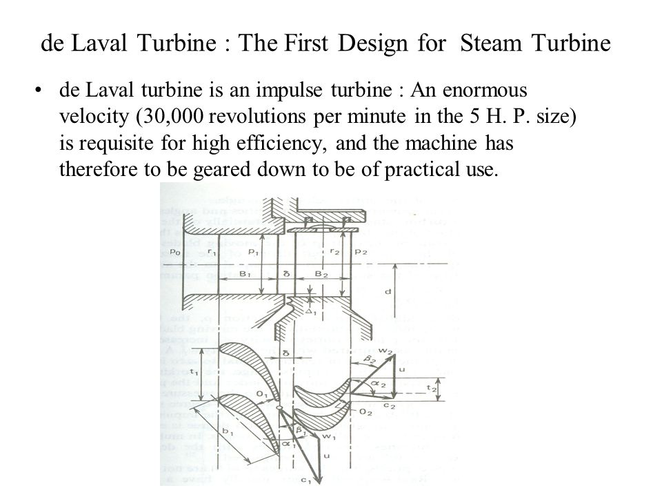 Availability of Steam for Condenser Temperature of 45 0 C Turbine Inlet : 3500 kJ/kgTurbine Exit SpecificAvailableJet Velocity PressureTempEnthalpyWor