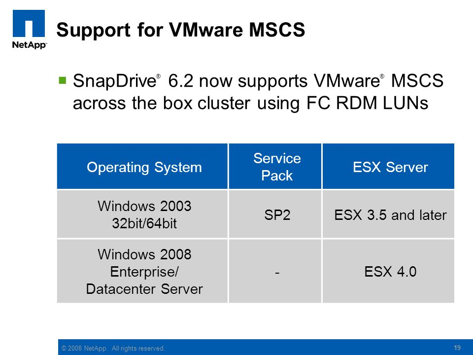 © 2008 NetApp. All rights reserved. 19 Support for VMware MSCS  SnapDrive ® 6.2 now supports VMware ® MSCS across the box cluster using FC RDM LUNs O