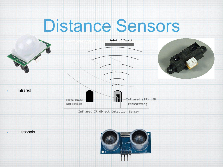 Distance Sensors Infrared Ultrasonic