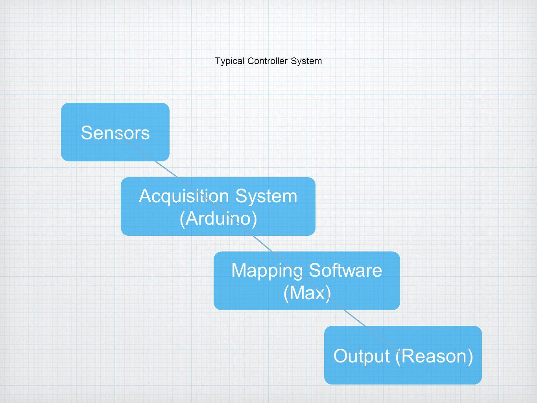 Useful Resources Fraden, A Handbook of Modern Sensors sensorwiki.org Datasheets for components