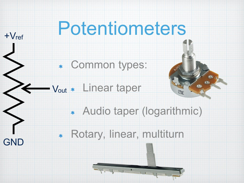 Soft Potentiometers Linear Circular