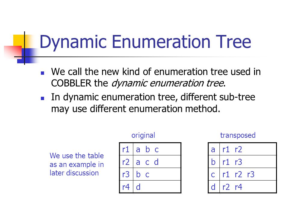 Dynamic Enumeration Tree We call the new kind of enumeration tree used in COBBLER the dynamic enumeration tree.