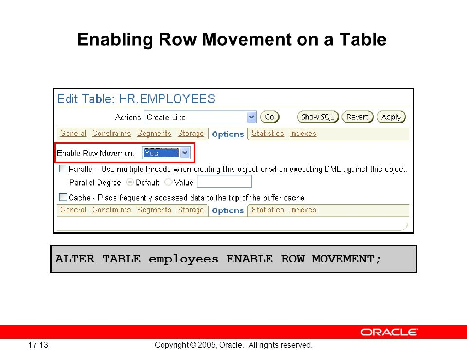 17-13 Copyright © 2005, Oracle.All rights reserved.